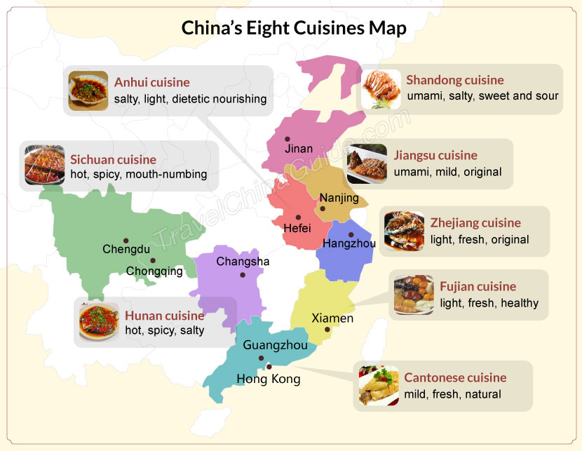 Chinese Eight Cuisines